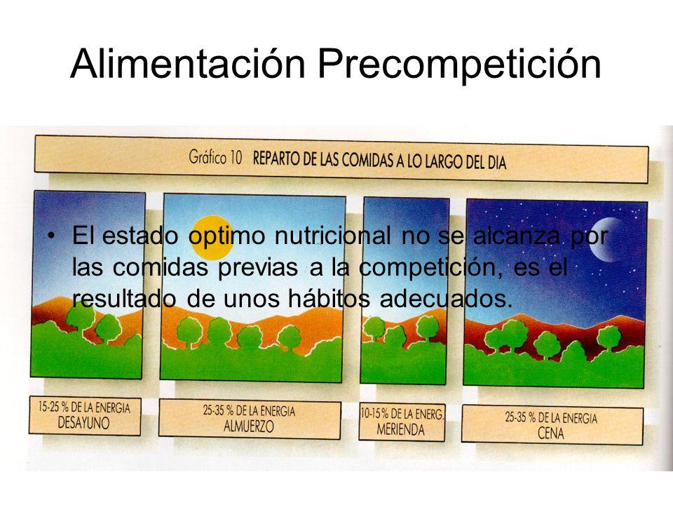 Alimentación Precompetición El estado optimo nutricional no se alcanza por las comidas previas a la competición, es el resultado de unos hábitos adecu