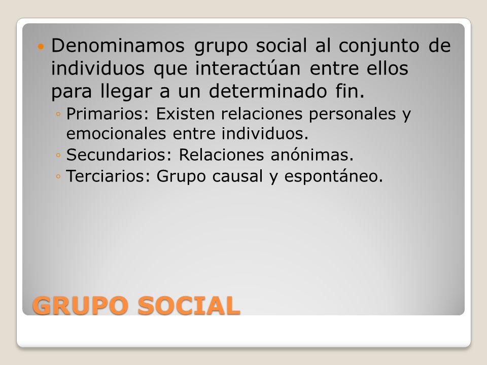 GRUPO SOCIAL Denominamos grupo social al conjunto de individuos que interactúan entre ellos para llegar a un determinado fin. Primarios: Existen relac