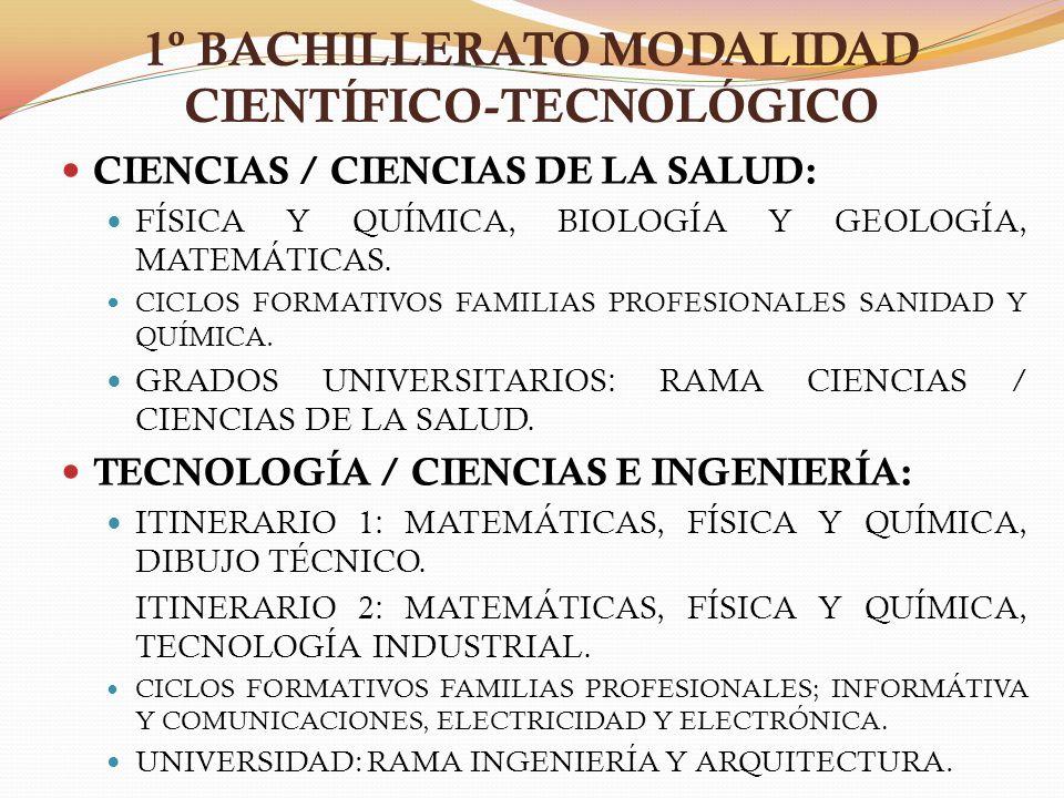 1º BACHILLERATO MODALIDAD CIENTÍFICO-TECNOLÓGICO CIENCIAS / CIENCIAS DE LA SALUD: FÍSICA Y QUÍMICA, BIOLOGÍA Y GEOLOGÍA, MATEMÁTICAS.