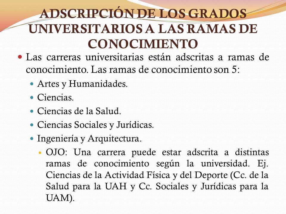 ADSCRIPCIÓN DE LOS GRADOS UNIVERSITARIOS A LAS RAMAS DE CONOCIMIENTO Las carreras universitarias están adscritas a ramas de conocimiento. Las ramas de