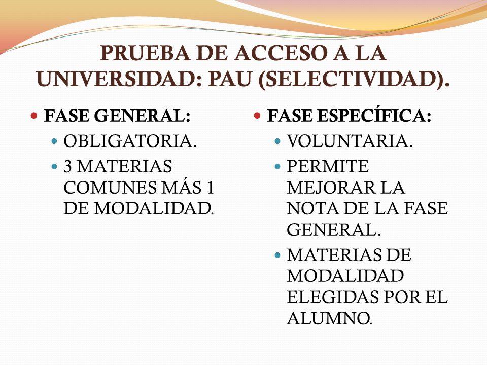 PRUEBA DE ACCESO A LA UNIVERSIDAD: PAU (SELECTIVIDAD). FASE GENERAL: OBLIGATORIA. 3 MATERIAS COMUNES MÁS 1 DE MODALIDAD. FASE ESPECÍFICA: VOLUNTARIA.