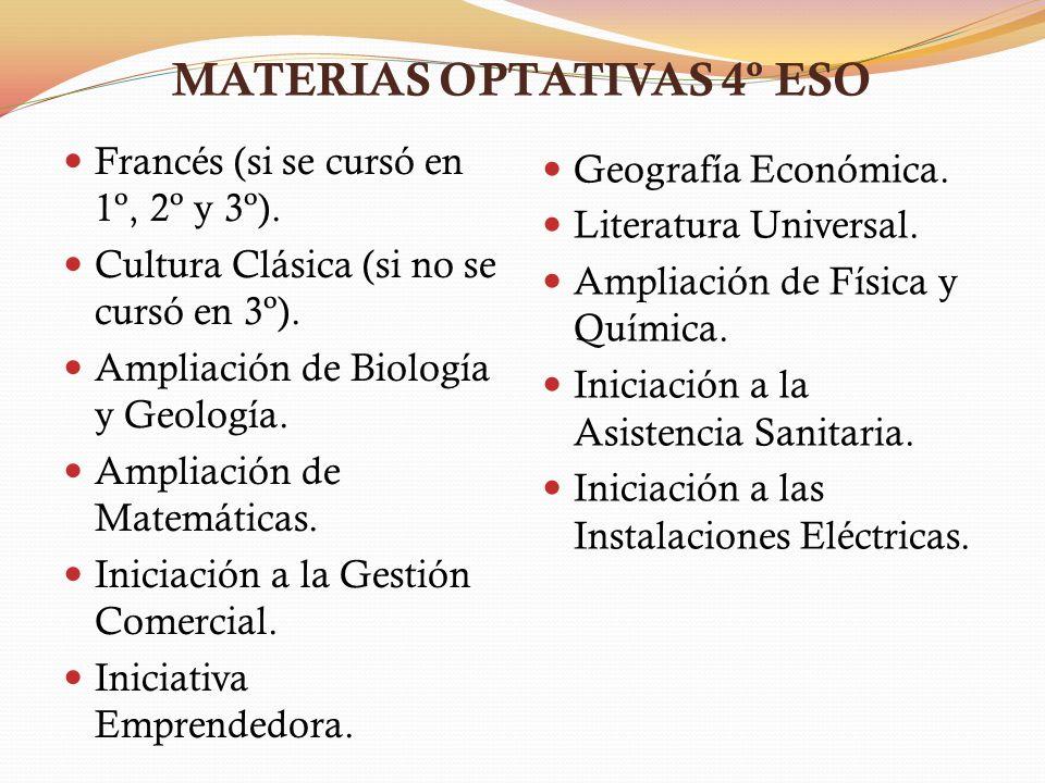 MATERIAS OPTATIVAS 4º ESO Francés (si se cursó en 1º, 2º y 3º). Cultura Clásica (si no se cursó en 3º). Ampliación de Biología y Geología. Ampliación