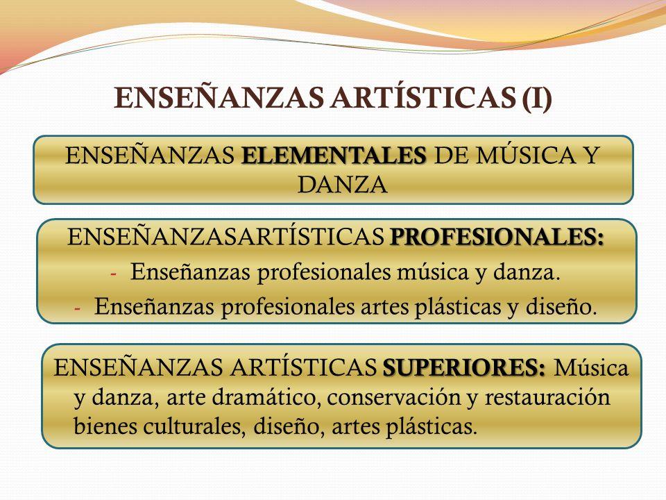 ENSEÑANZAS ARTÍSTICAS (I) ELEMENTALES ENSEÑANZAS ELEMENTALES DE MÚSICA Y DANZA PROFESIONALES: ENSEÑANZASARTÍSTICAS PROFESIONALES: - Enseñanzas profesi