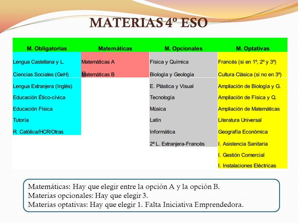 MATERIAS 4º ESO Matemáticas: Hay que elegir entre la opción A y la opción B. Materias opcionales: Hay que elegir 3. Materias optativas: Hay que elegir