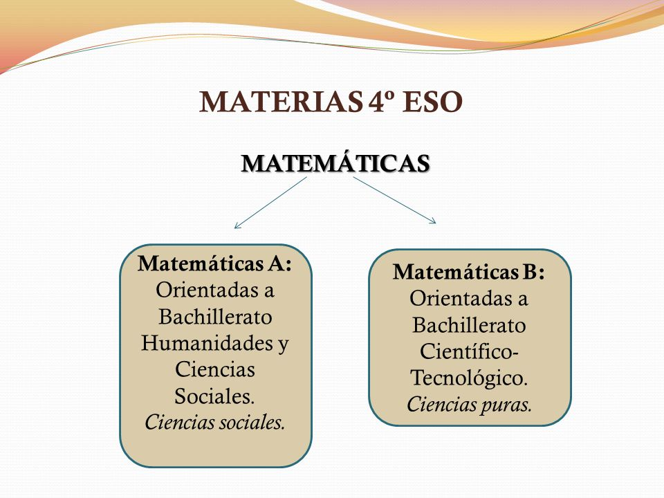 MATERIAS 4º ESO MATEMÁTICAS Matemáticas A: Orientadas a Bachillerato Humanidades y Ciencias Sociales. Ciencias sociales. Matemáticas B: Orientadas a B