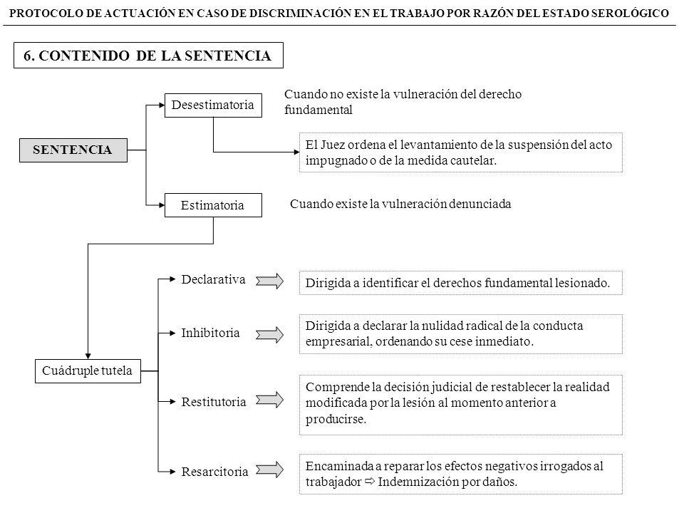 6. CONTENIDO DE LA SENTENCIA Cuádruple tutela Declarativa Inhibitoria Restitutoria Resarcitoria Dirigida a identificar el derechos fundamental lesiona