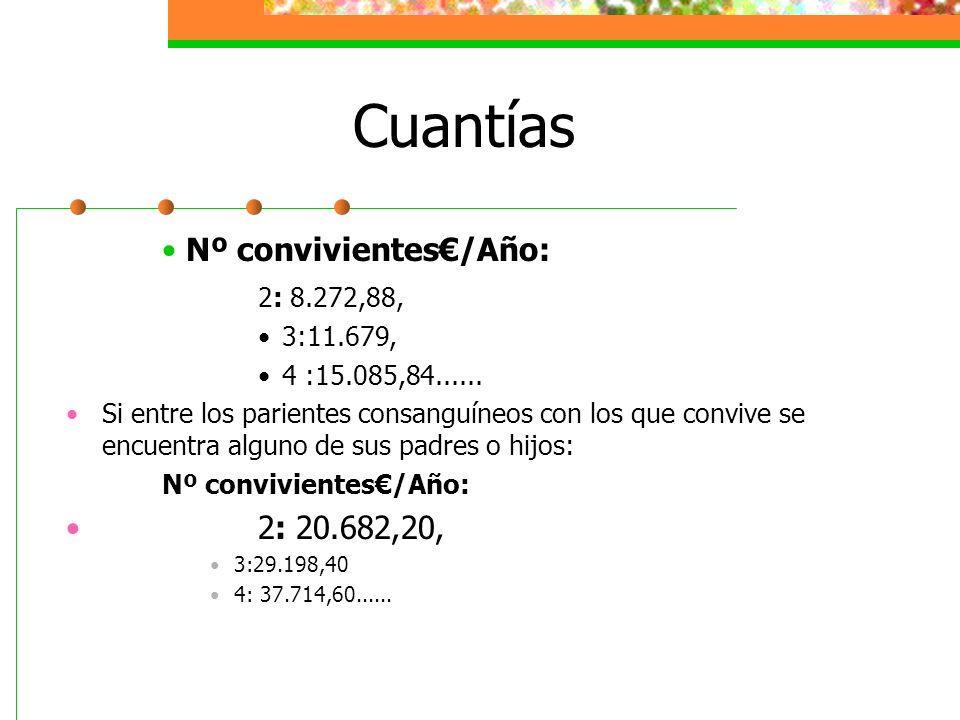 Cuantías Nº convivientes/Año: 2: 8.272,88, 3:11.679, 4 :15.085,84...... Si entre los parientes consanguíneos con los que convive se encuentra alguno d