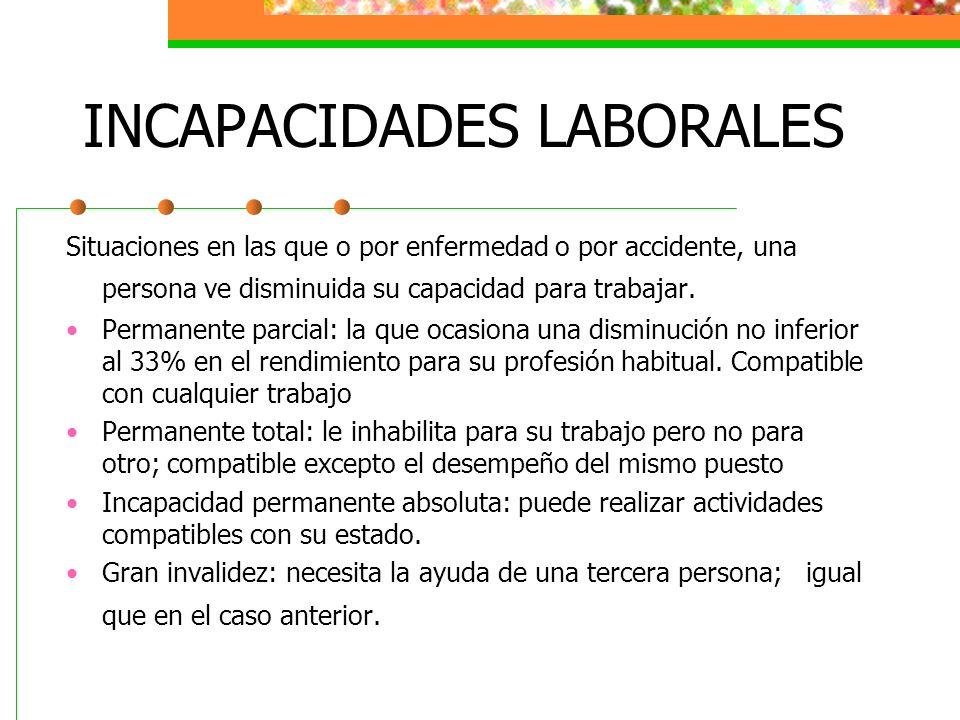 INCAPACIDADES LABORALES Situaciones en las que o por enfermedad o por accidente, una persona ve disminuida su capacidad para trabajar. Permanente parc