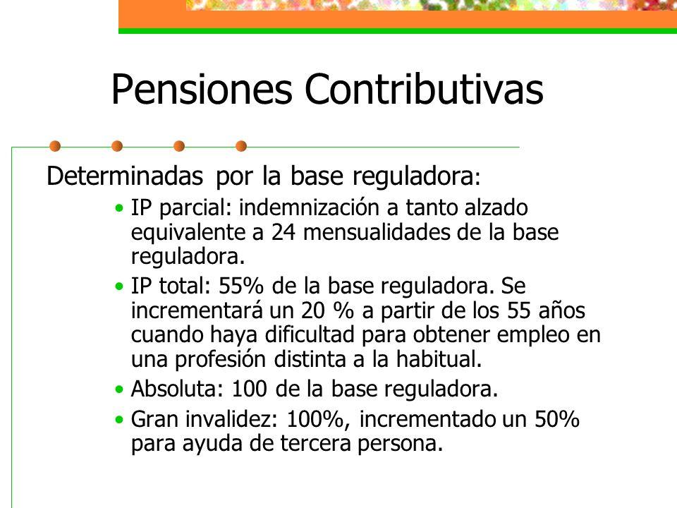 Pensiones Contributivas Determinadas por la base reguladora : IP parcial: indemnización a tanto alzado equivalente a 24 mensualidades de la base regul