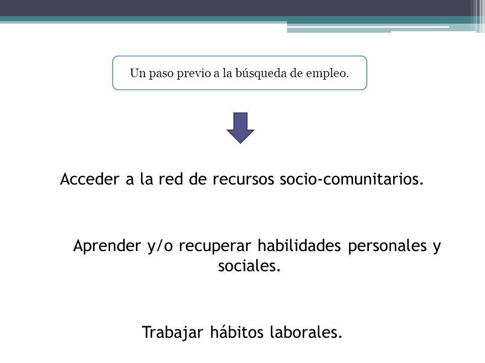 Acceder a la red de recursos socio-comunitarios. Aprender y/o recuperar habilidades personales y sociales. Trabajar hábitos laborales. 6 Un paso previ