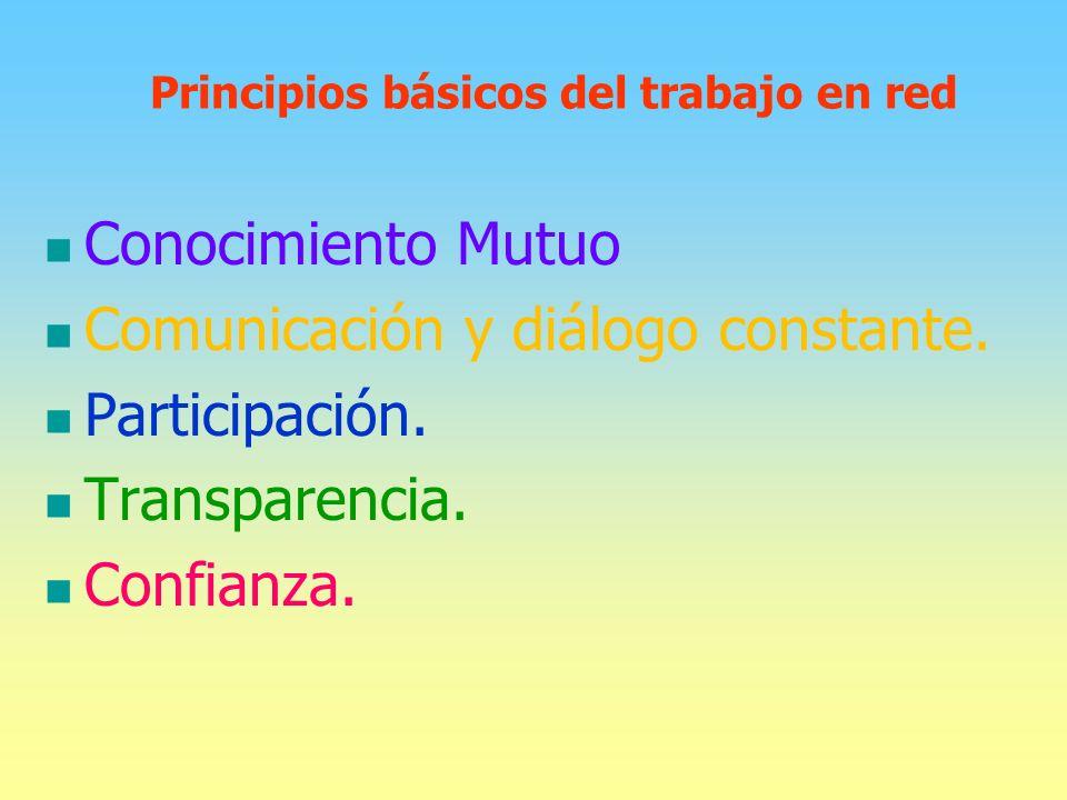 Principios básicos del trabajo en red Conocimiento Mutuo Comunicación y diálogo constante.