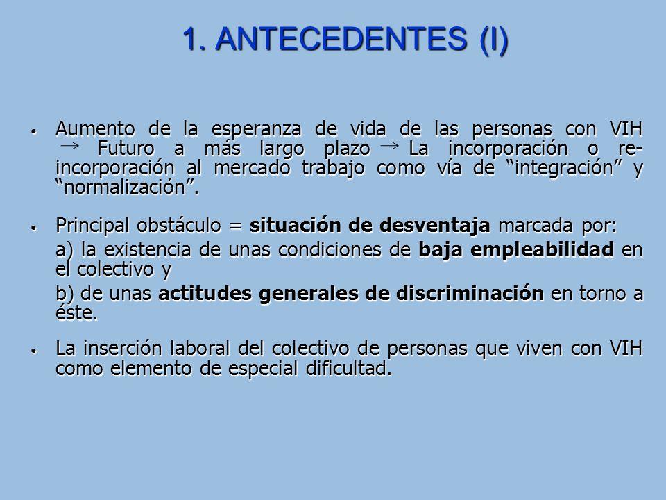 3. Información y Aspectos básicos que reivindicamos sobre el VIH en el ámbito laboral.
