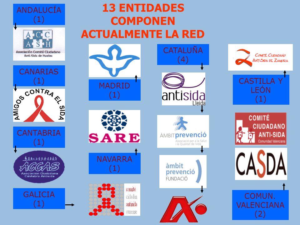 PRINCIPIOS BASICOS DEL TRABAJO EN RED.CONOCIMIENTO MUTUO COMUNICACIÓN Y DIÁLOGO CONSTANTE.