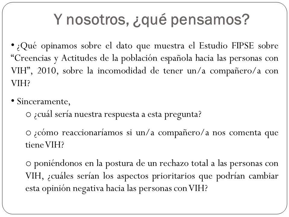 ¿Qué opinamos sobre el dato que muestra el Estudio FIPSE sobre Creencias y Actitudes de la población española hacia las personas con VIH, 2010, sobre