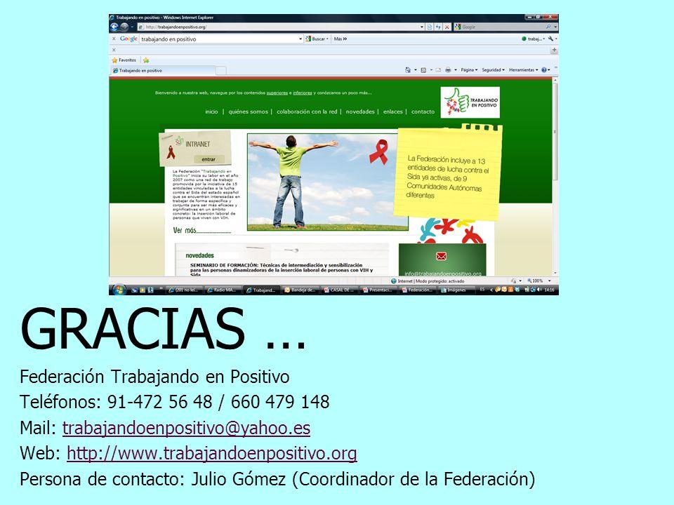 Federación Trabajando en Positivo Teléfonos: 91-472 56 48 / 660 479 148 Mail: trabajandoenpositivo@yahoo.es Web: http://www.trabajandoenpositivo.org P
