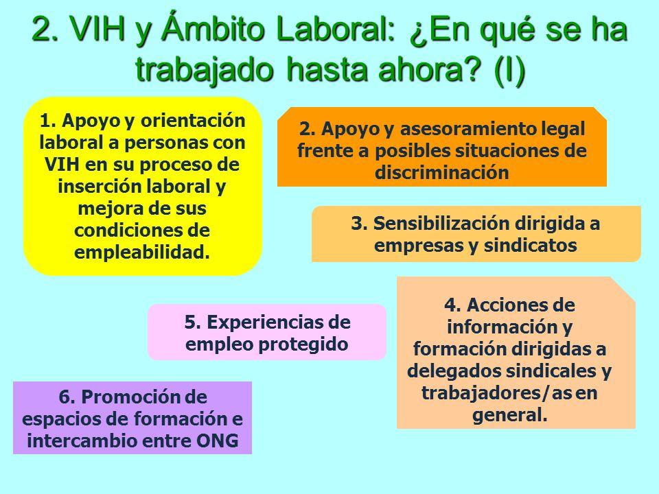 2. VIH y Ámbito Laboral: ¿En qué se ha trabajado hasta ahora? (I) 1. Apoyo y orientación laboral a personas con VIH en su proceso de inserción laboral