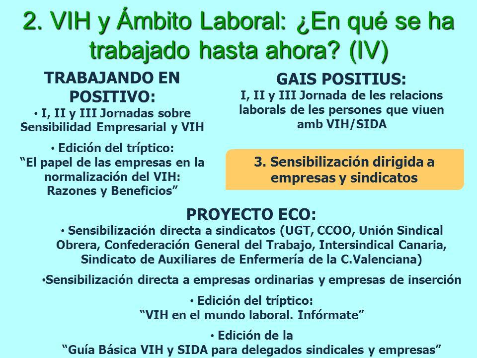 2. VIH y Ámbito Laboral: ¿En qué se ha trabajado hasta ahora? (IV) 3. Sensibilización dirigida a empresas y sindicatos TRABAJANDO EN POSITIVO: I, II y