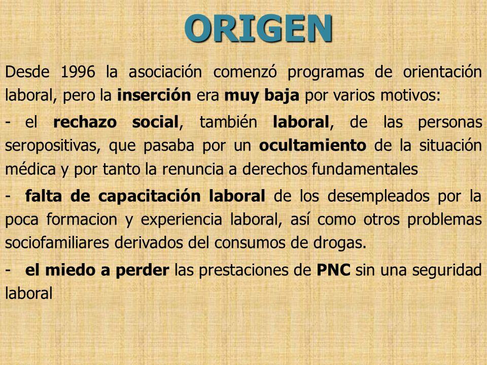 ORIGEN Desde 1996 la asociación comenzó programas de orientación laboral, pero la inserción era muy baja por varios motivos: -el rechazo social, tambi