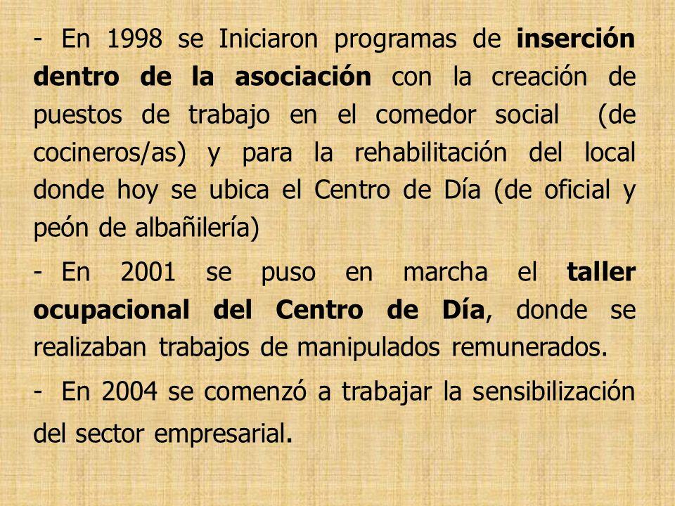 -En 1998 se Iniciaron programas de inserción dentro de la asociación con la creación de puestos de trabajo en el comedor social (de cocineros/as) y pa