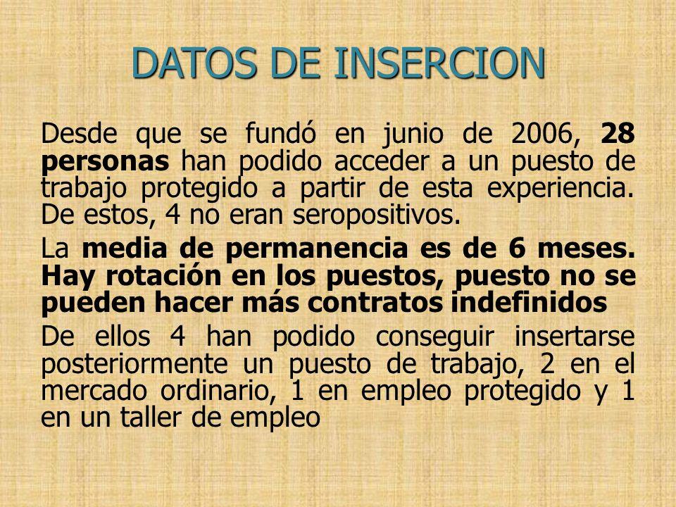 DATOS DE INSERCION Desde que se fundó en junio de 2006, 28 personas han podido acceder a un puesto de trabajo protegido a partir de esta experiencia.