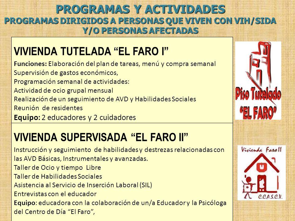 PROGRAMAS Y ACTIVIDADES PROGRAMAS DIRIGIDOS A PERSONAS QUE VIVEN CON VIH/SIDA Y/O PERSONAS AFECTADAS PROGRAMA NAYF Actividades: Atención Psicológica Actividades de Ocio y Tiempo Libre Atención Social Apoyo al voluntariado Prevención en las escuelas Equipo: educadora SERVICIO DE ATENCION DOMICILIARIA Actividades: Elaboración de Plan de Intervención personalizado Intervenciones educativas, de acompañamiento y de apoyo emocional.