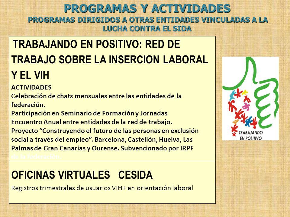 PROGRAMAS Y ACTIVIDADES PROGRAMAS DIRIGIDOS A OTRAS ENTIDADES VINCULADAS A LA LUCHA CONTRA EL SIDA PROGRAMAS Y ACTIVIDADES PROGRAMAS DIRIGIDOS A OTRAS
