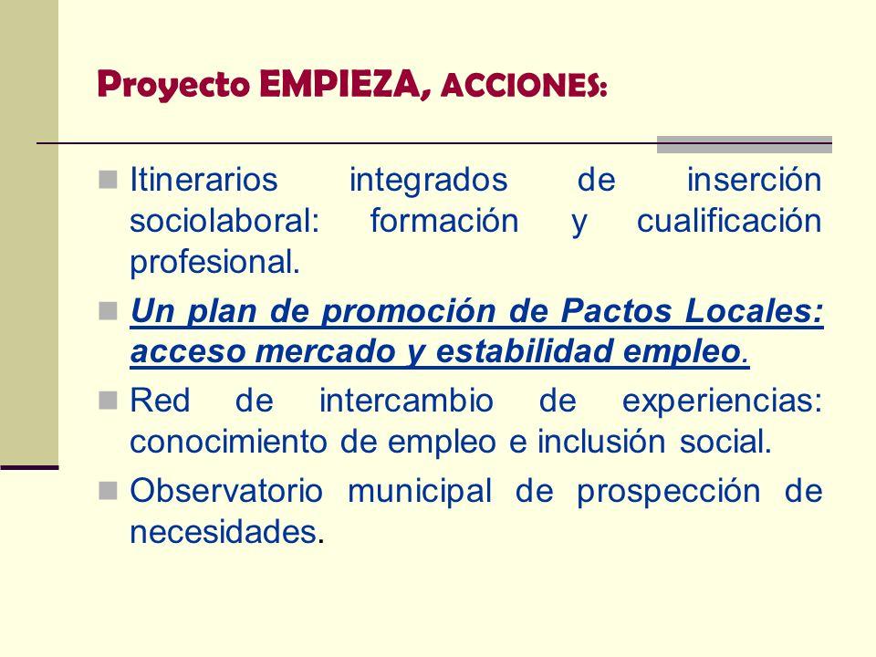 Proyecto EMPIEZA, ACCIONES: Itinerarios integrados de inserción sociolaboral: formación y cualificación profesional. Un plan de promoción de Pactos Lo