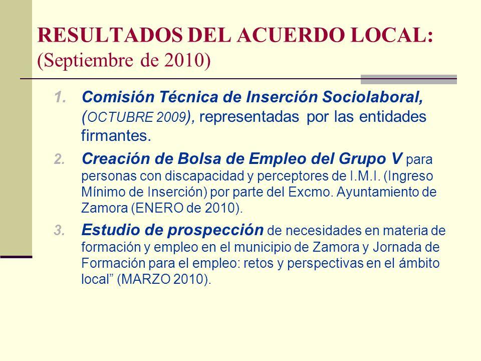 RESULTADOS DEL ACUERDO LOCAL: (Septiembre de 2010) 1.Comisión Técnica de Inserción Sociolaboral, ( OCTUBRE 2009 ), representadas por las entidades fir