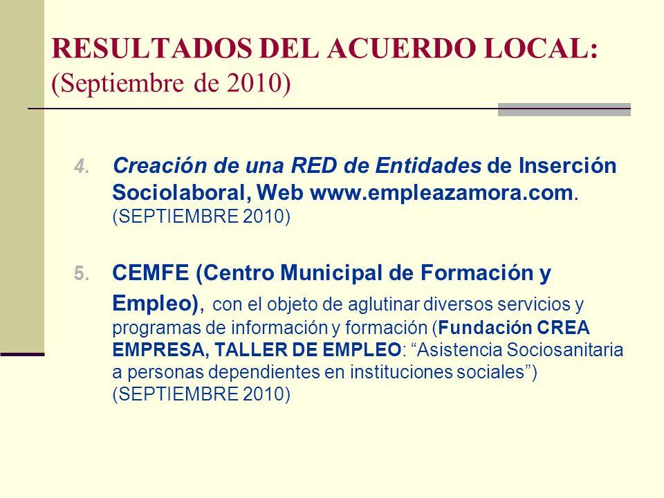 RESULTADOS DEL ACUERDO LOCAL: (Septiembre de 2010) 4. Creación de una RED de Entidades de Inserción Sociolaboral, Web www.empleazamora.com. (SEPTIEMBR
