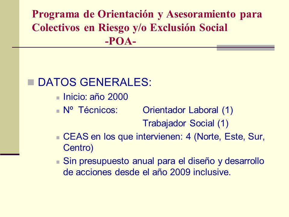 Programa de Orientación y Asesoramiento para Colectivos en Riesgo y/o Exclusión Social -POA- DATOS GENERALES: Inicio: año 2000 Nº Técnicos: Orientador