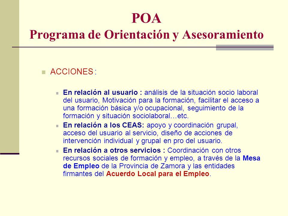 POA Programa de Orientación y Asesoramiento ACCIONES : En relación al usuario : análisis de la situación socio laboral del usuario, Motivación para la