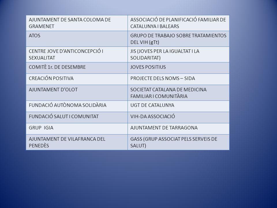 AJUNTAMENT DE SANTA COLOMA DE GRAMENET ASSOCIACIÓ DE PLANIFICACIÓ FAMILIAR DE CATALUNYA I BALEARS ATOSGRUPO DE TRABAJO SOBRE TRATAMIENTOS DEL VIH (gTt) CENTRE JOVE DANTICONCEPCIÓ I SEXUALITAT JIS (JOVES PER LA IGUALTAT I LA SOLIDARITAT) COMITÈ 1r.