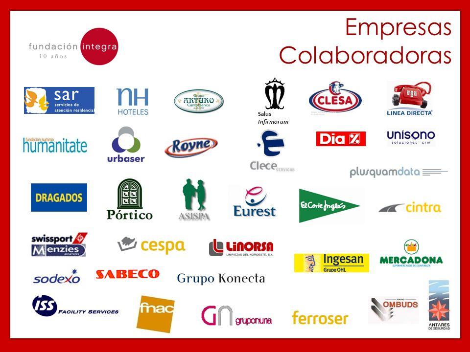 Empresas Colaboradoras Salus Infirmorum