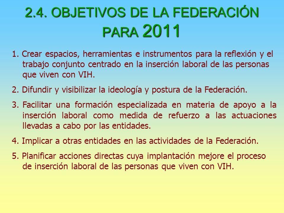 2.4. OBJETIVOS DE LA FEDERACIÓN PARA 2011 1.