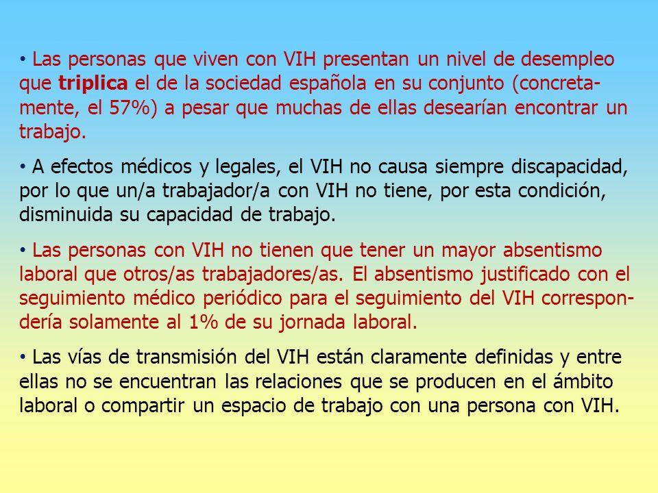 Las personas que viven con VIH presentan un nivel de desempleo que triplica el de la sociedad española en su conjunto (concreta- mente, el 57%) a pesar que muchas de ellas desearían encontrar un trabajo.