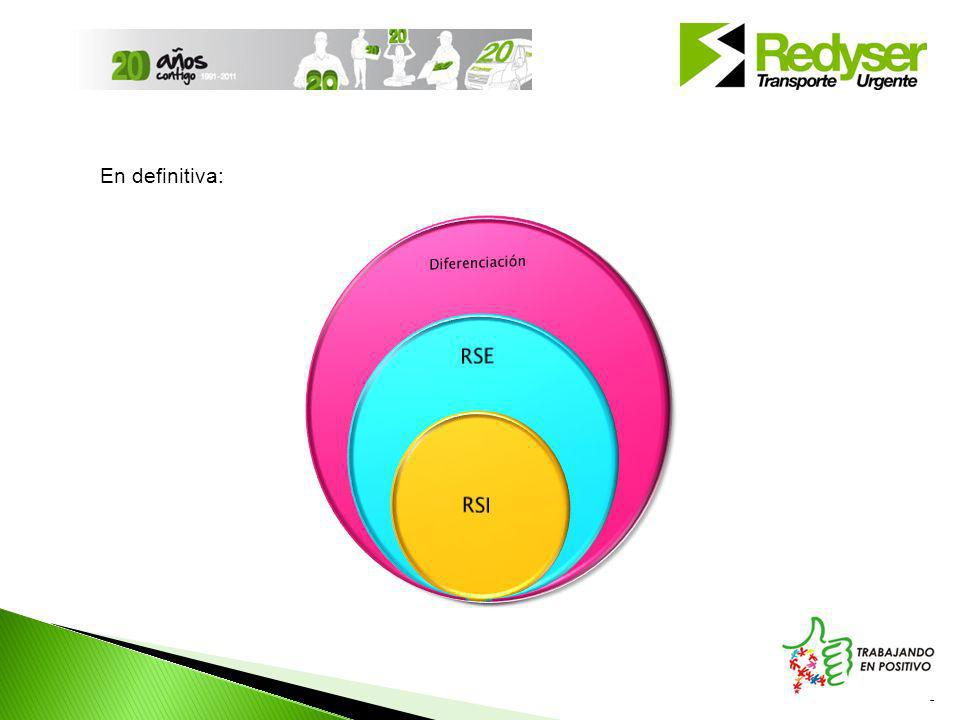 19 EQA-Empresas que Ayudan Objetivos de EQA.- Reducción del 0,7% de los costes de una ONL.