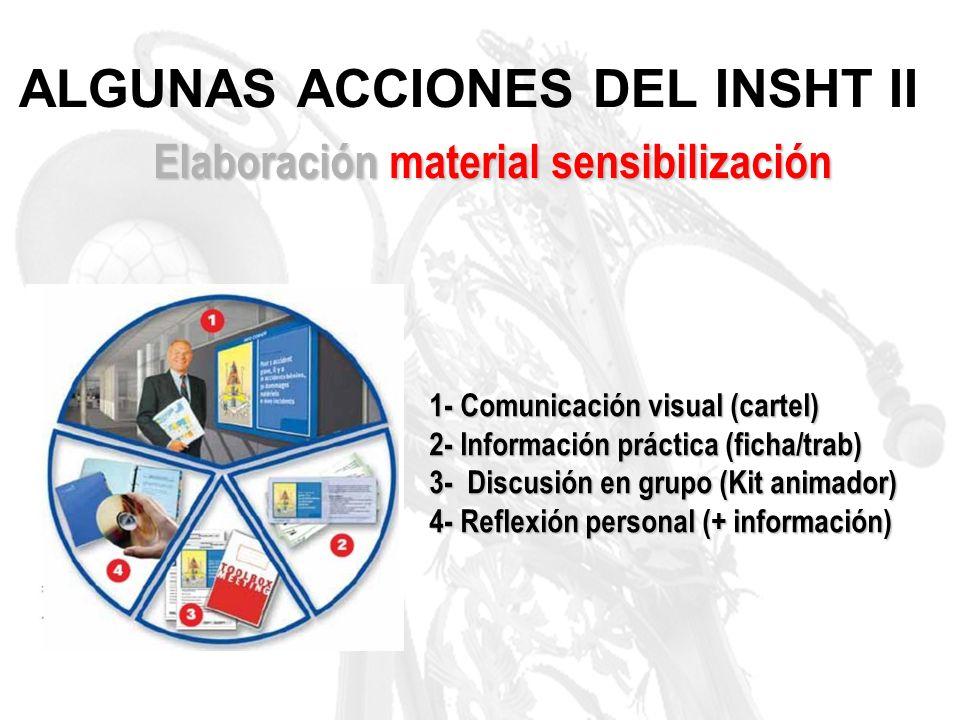 ALGUNAS ACCIONES DEL INSHT II Elaboración material sensibilización 1- Comunicación visual (cartel) 2- Información práctica (ficha/trab) 3- Discusión e