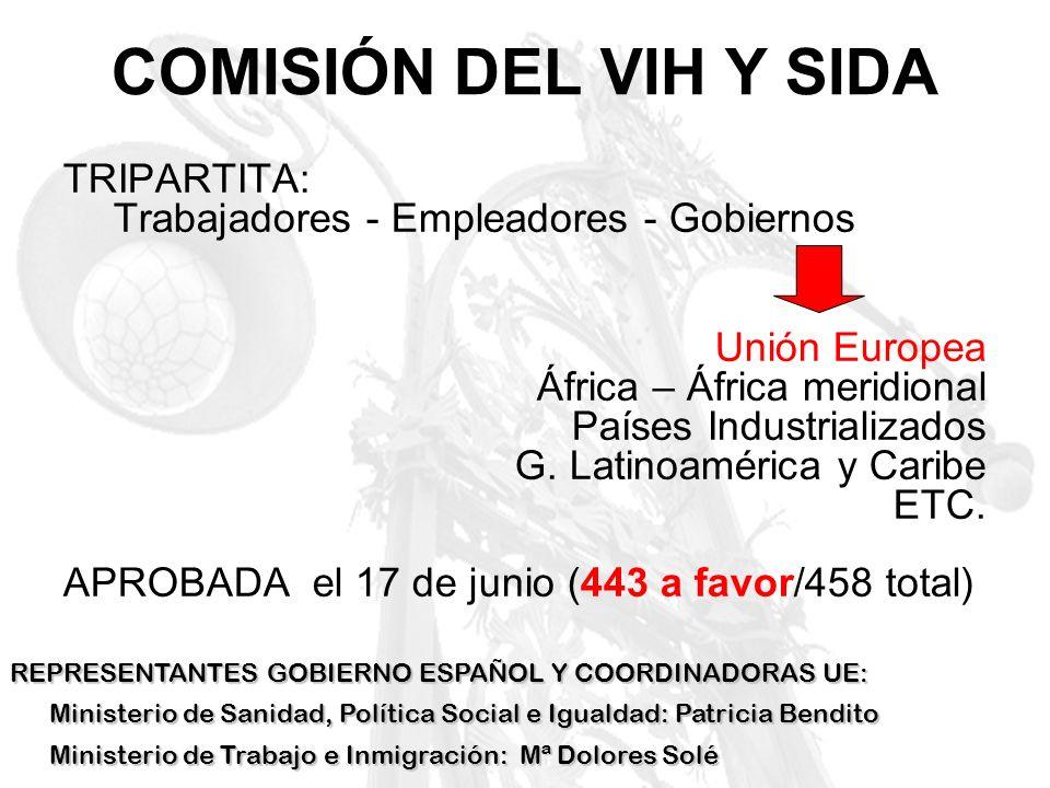 COMISIÓN DEL VIH Y SIDA TRIPARTITA: Trabajadores - Empleadores - Gobiernos Unión Europea África – África meridional Países Industrializados G. Latinoa