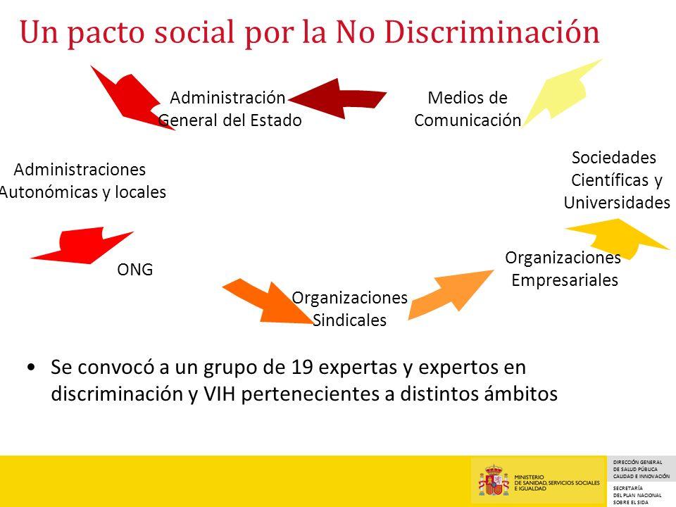DIRECCIÓN GENERAL DE SALUD PÚBLICA CALIDAD E INNOVACIÓN SECRETARÍA DEL PLAN NACIONAL SOBRE EL SIDA Un pacto social por la No Discriminación Se convocó