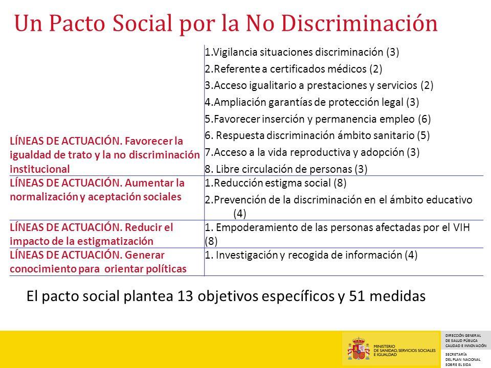 DIRECCIÓN GENERAL DE SALUD PÚBLICA CALIDAD E INNOVACIÓN SECRETARÍA DEL PLAN NACIONAL SOBRE EL SIDA Un Pacto Social por la No Discriminación LÍNEAS DE ACTUACIÓN.