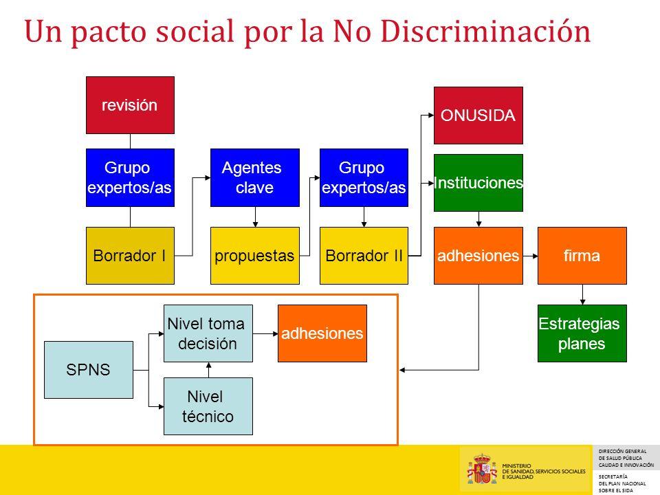 DIRECCIÓN GENERAL DE SALUD PÚBLICA CALIDAD E INNOVACIÓN SECRETARÍA DEL PLAN NACIONAL SOBRE EL SIDA Un pacto social por la No Discriminación revisión G