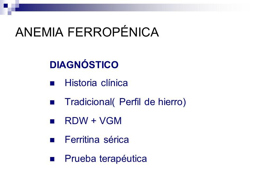ANEMIA FERROPÉNICA DIAGNÓSTICO Historia clínica Tradicional( Perfil de hierro) RDW + VGM Ferritina sérica Prueba terapéutica