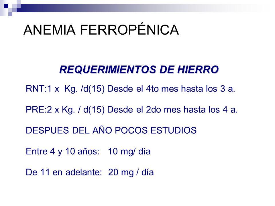 ANEMIA FERROPÉNICA REQUERIMIENTOS DE HIERRO RNT:1 x Kg. /d(15) Desde el 4to mes hasta los 3 a. PRE:2 x Kg. / d(15) Desde el 2do mes hasta los 4 a. DES