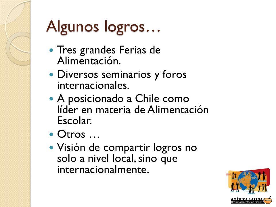 Algunos logros… Tres grandes Ferias de Alimentación. Diversos seminarios y foros internacionales. A posicionado a Chile como líder en materia de Alime