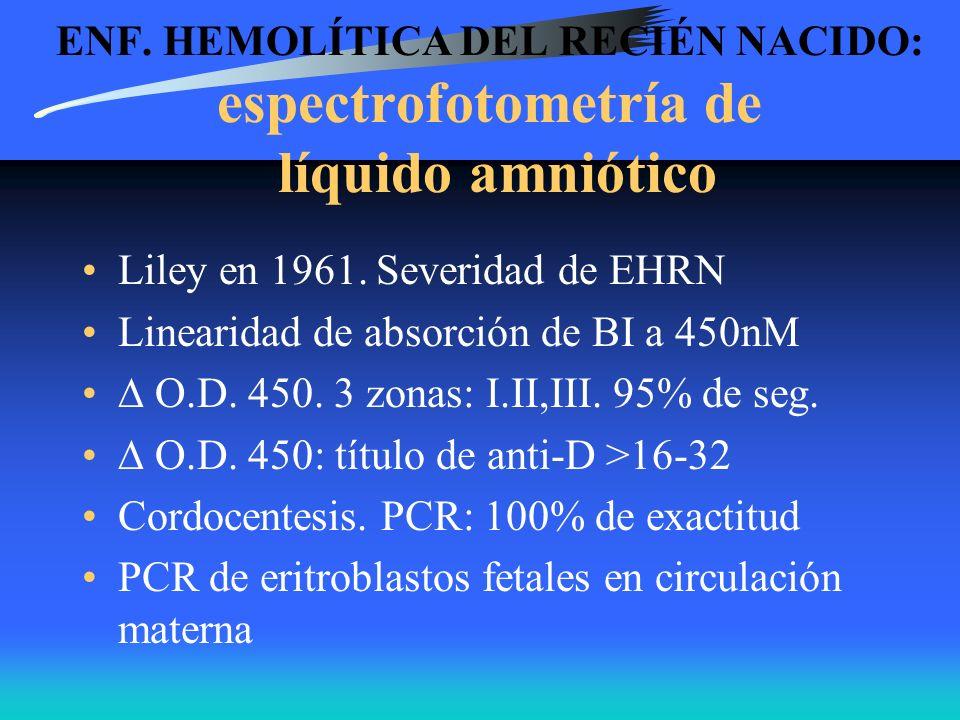 ENF. HEMOLÍTICA DEL RECIÉN NACIDO: espectrofotometría de líquido amniótico Liley en 1961. Severidad de EHRN Linearidad de absorción de BI a 450nM O.D.