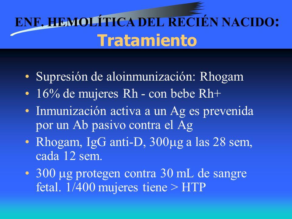 ENF. HEMOLÍTICA DEL RECIÉN NACIDO : Tratamiento Supresión de aloinmunización: Rhogam 16% de mujeres Rh - con bebe Rh+ Inmunización activa a un Ag es p
