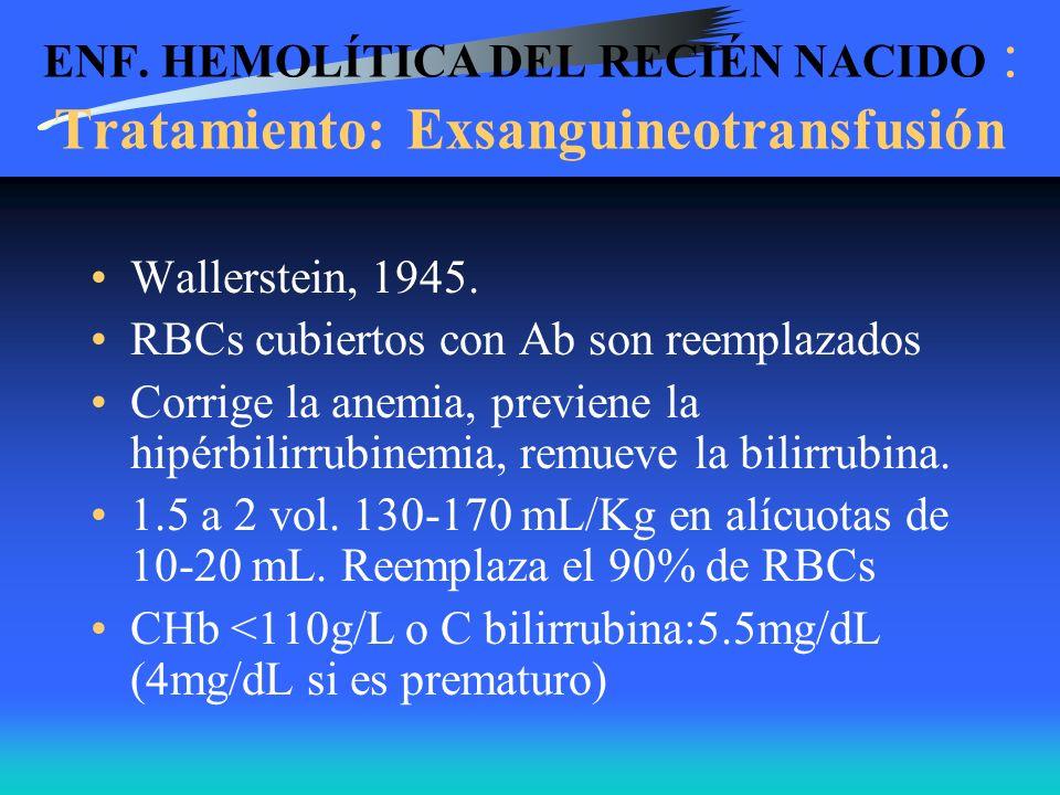 ENF. HEMOLÍTICA DEL RECIÉN NACIDO : Tratamiento: Exsanguineotransfusión Wallerstein, 1945. RBCs cubiertos con Ab son reemplazados Corrige la anemia, p
