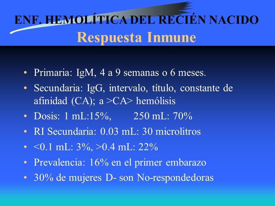 ENF. HEMOLÍTICA DEL RECIÉN NACIDO Respuesta Inmune Primaria: IgM, 4 a 9 semanas o 6 meses. Secundaria: IgG, intervalo, título, constante de afinidad (