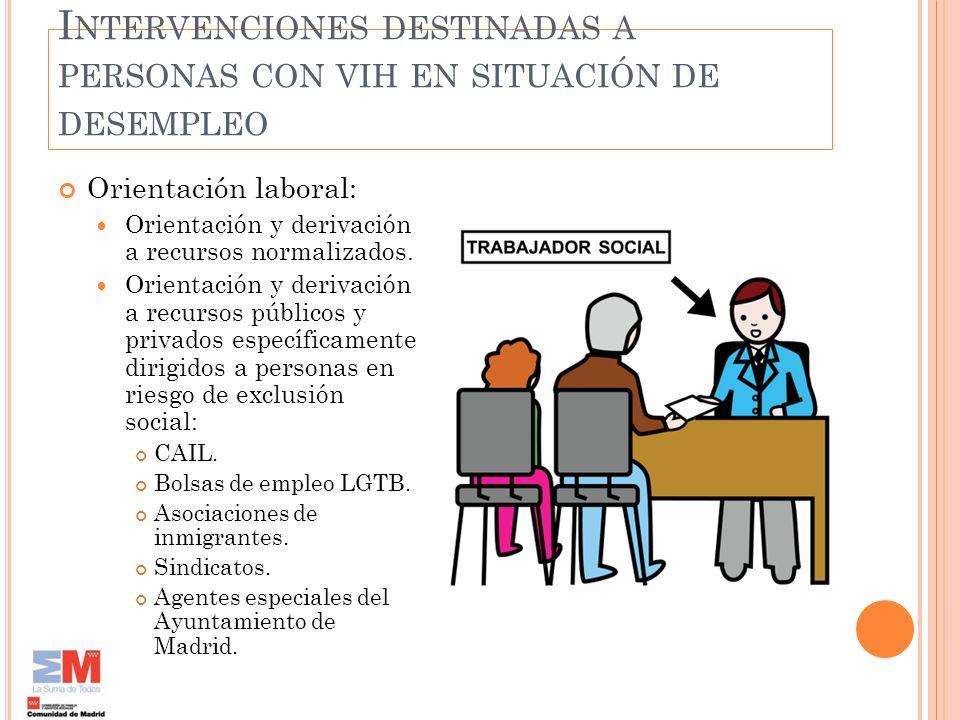 I NTERVENCIONES DESTINADAS A PERSONAS CON VIH EN SITUACIÓN DE DESEMPLEO Orientación laboral: Orientación y derivación a recursos normalizados. Orienta