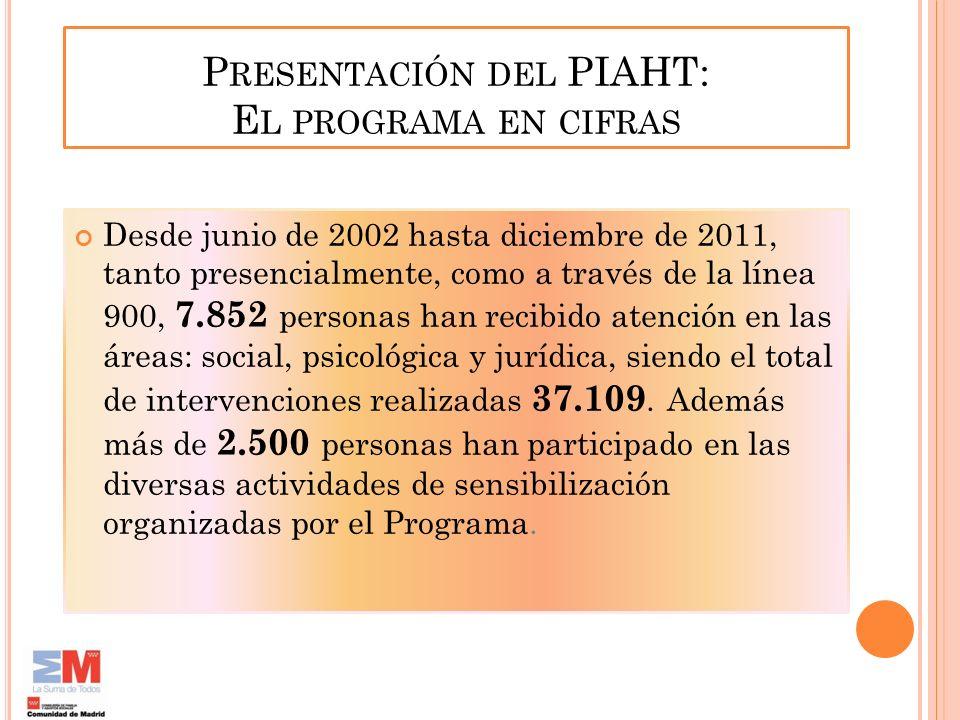 P RESENTACIÓN DEL PIAHT: E L PROGRAMA EN CIFRAS Desde junio de 2002 hasta diciembre de 2011, tanto presencialmente, como a través de la línea 900, 7.8